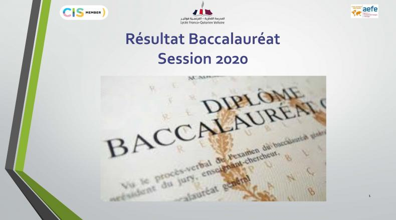 Résultats baccalauréat 2020